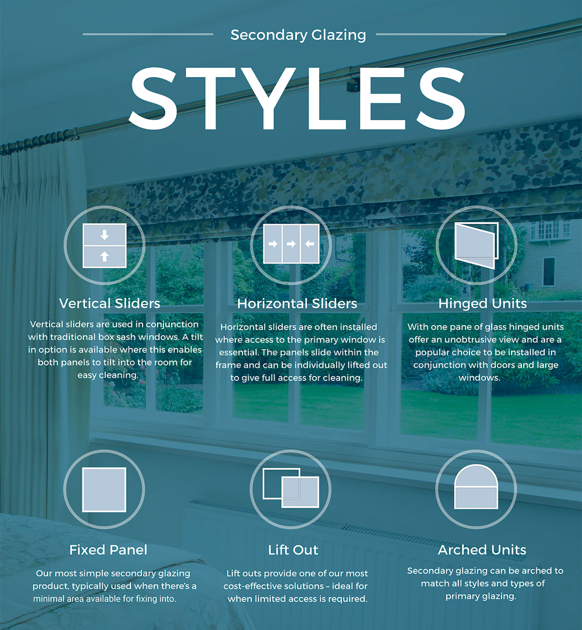 Secondary Glazing styles