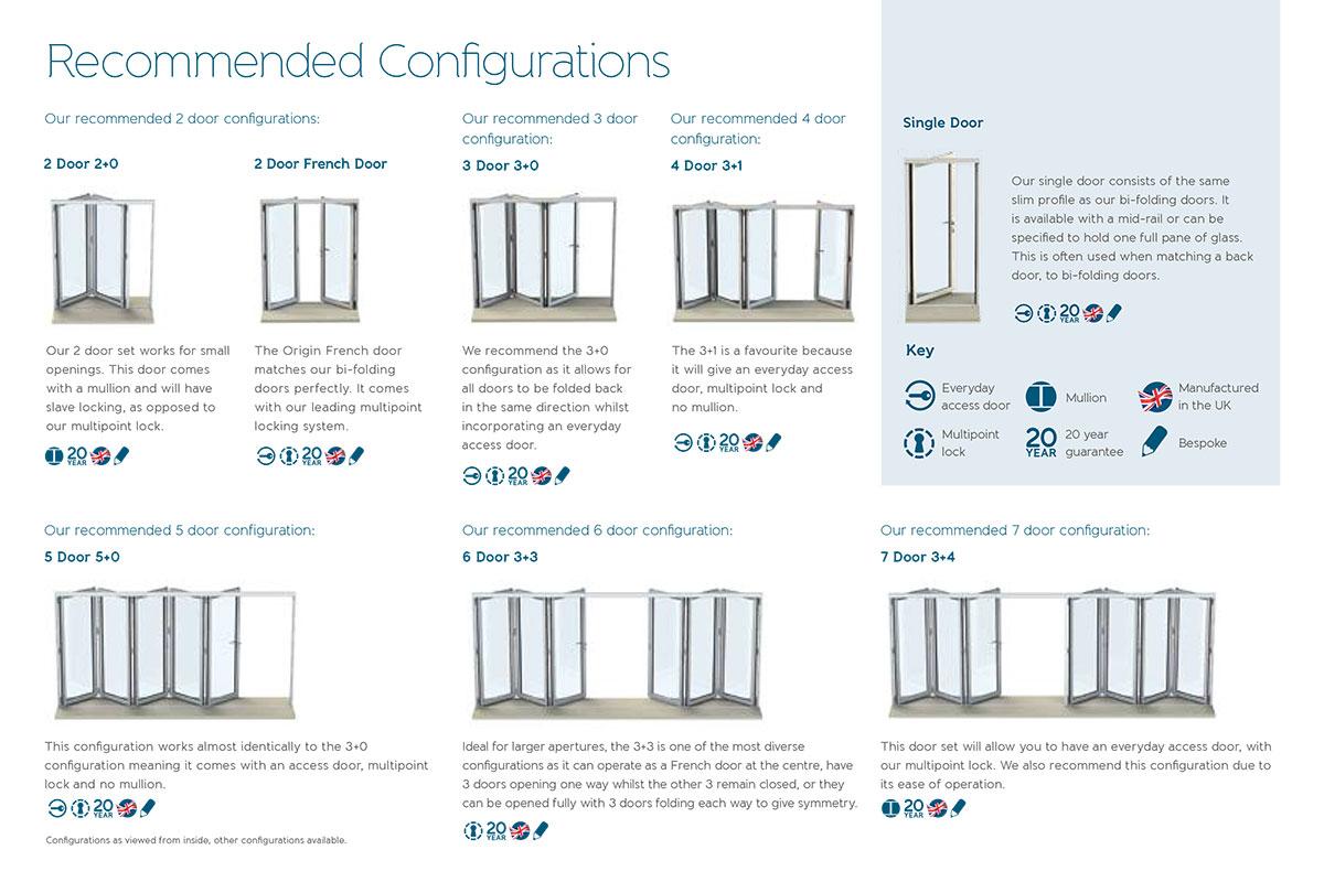 Bi-Folding Configurations